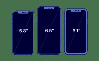 Диагонали смартфонов